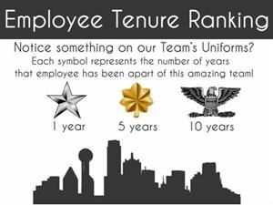 Employee Tenure Ranking